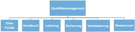 qm-grafik-1